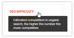 SEO difficulty summary in the tool Ubersuggest.