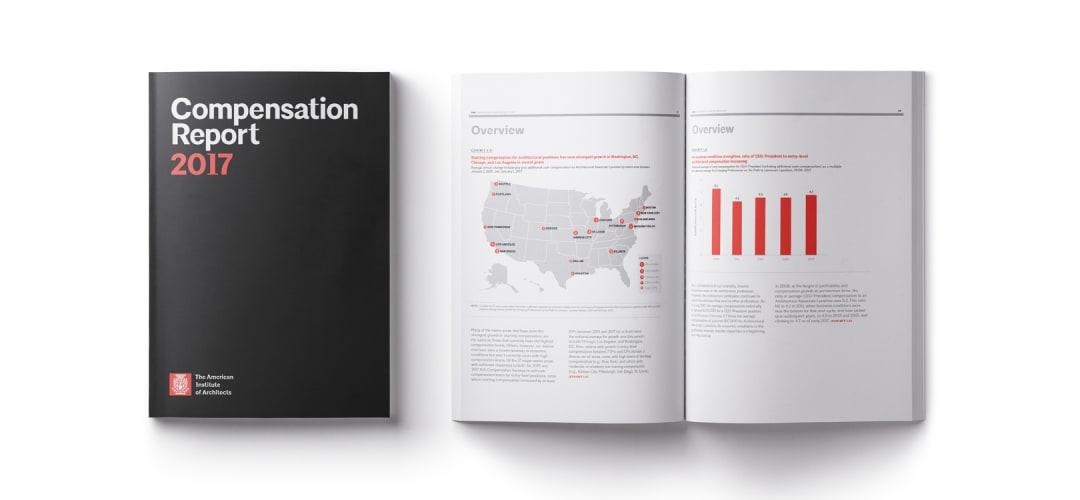AIA Compensation Report AIA