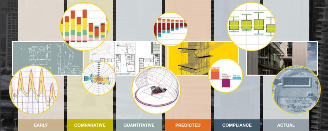 EnergyModelingGuide