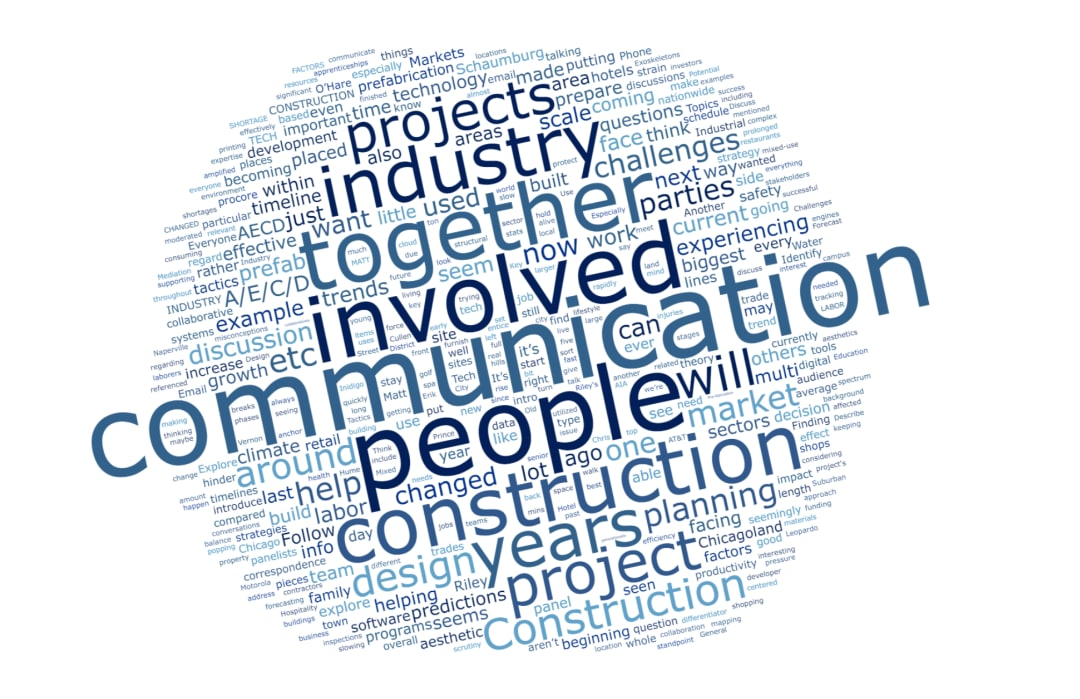 Construction Forecast Word Cloud