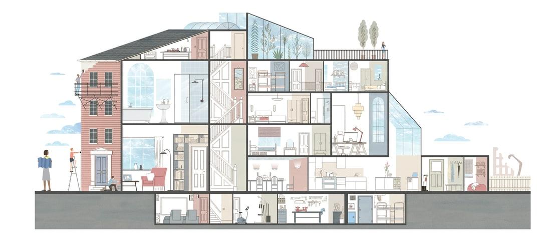 Home Design Trends Survey