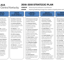 aia-ckc_strategic_plan_-_approved_12-09-15