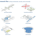 Urban Watershed Framework Plan