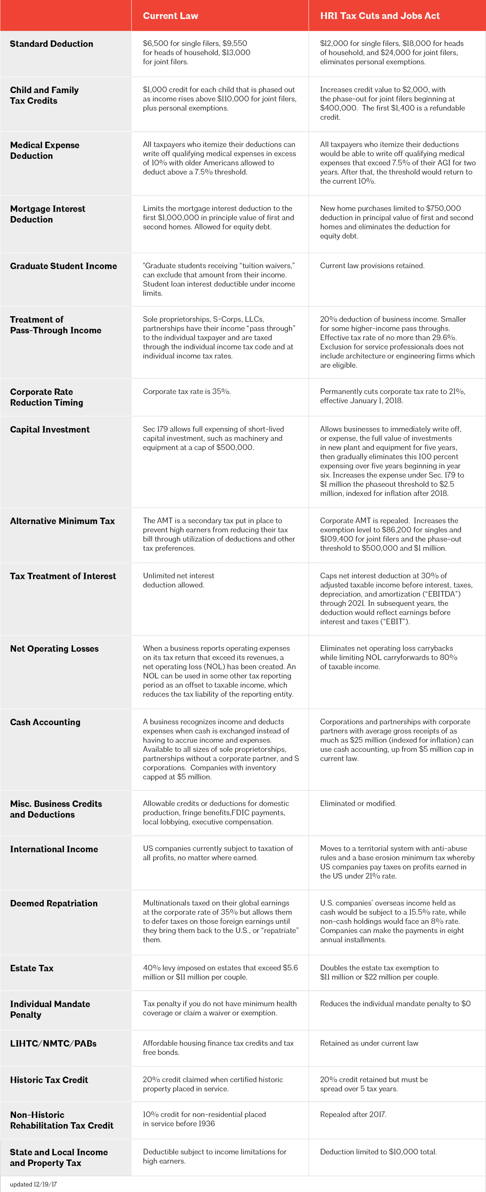 Tax Chart_V01 (2)