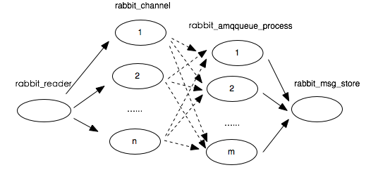 rabbitmq_messgae_path