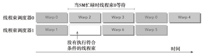 warp_scheduler