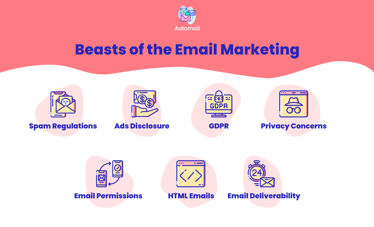Email Marketing Laws, Regulations and Compliance