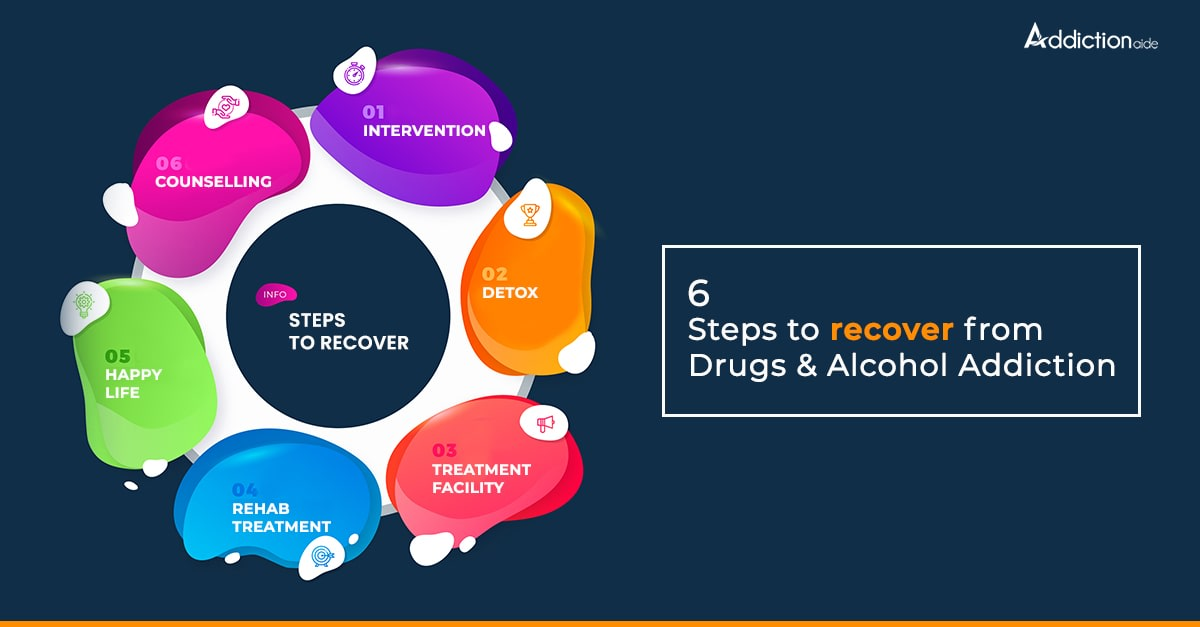 6 steps to recover from drugs and alcohol addiction