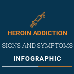 Heroin Addiction: Signs, Side Effects & Withdrawal Symptoms