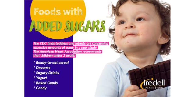 Foods with added sugars graphic