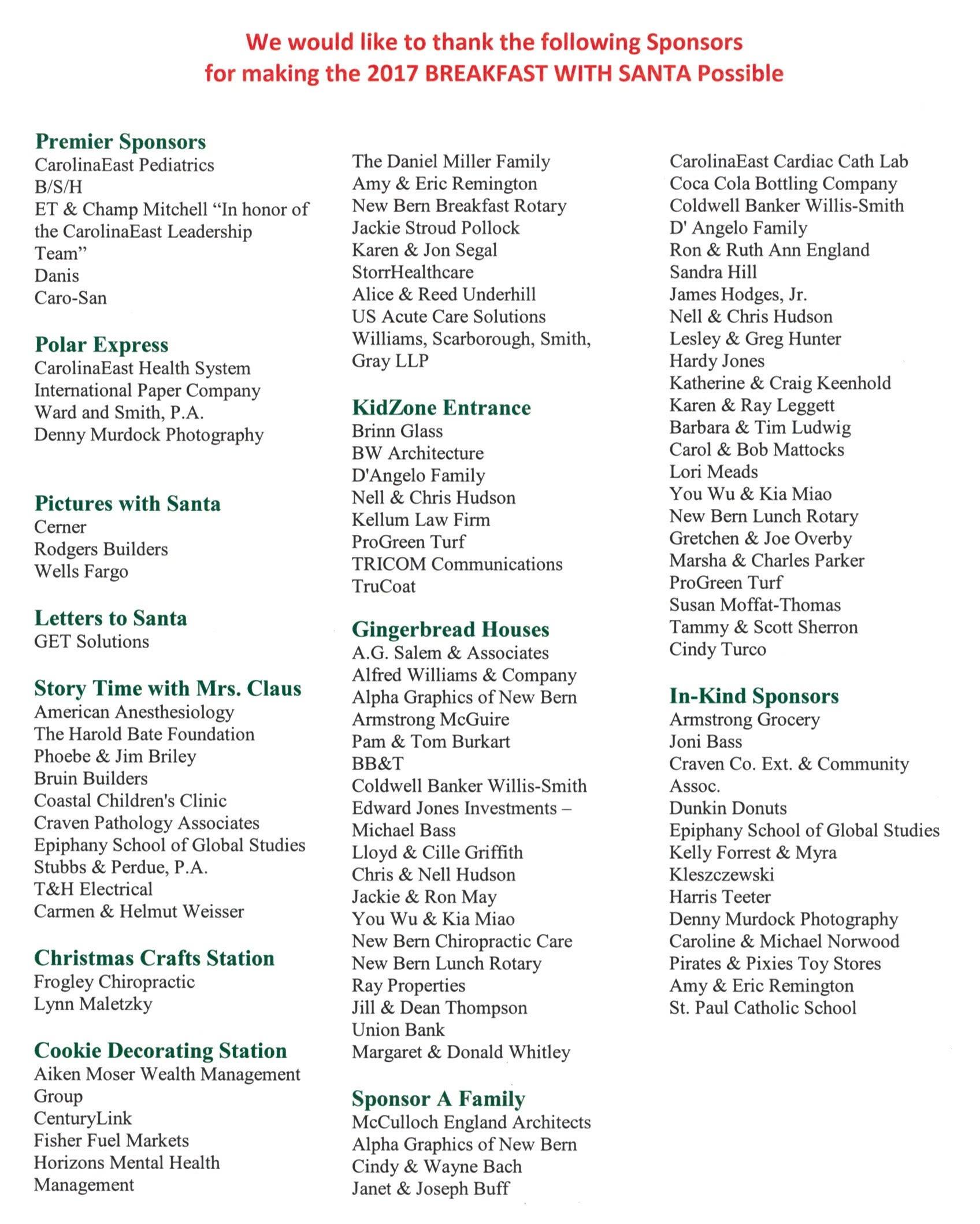Events | The CarolinaEast Foundation