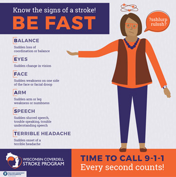know the signs of a stroke BE FAST from Crossing Rivers Health in Prairie du Chien Wisconsin