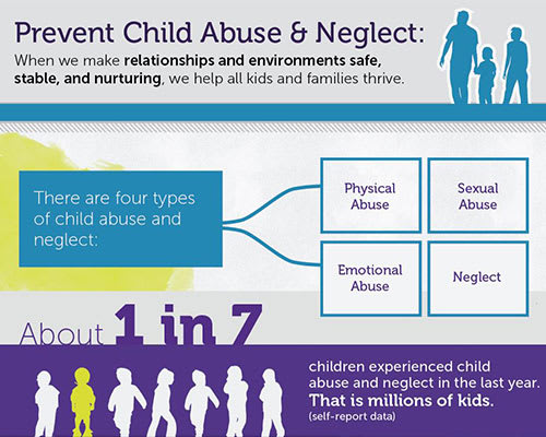 Types of child abuse and child abuse prevention from Crossing Rivers Health in Prairie du Chien Wisconsin