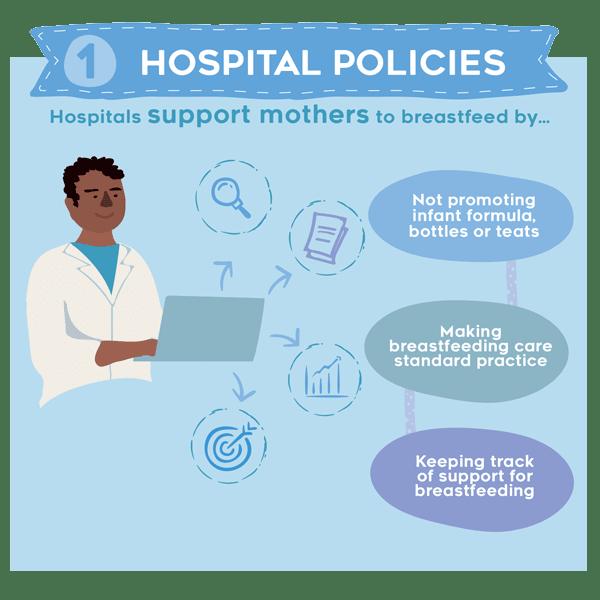 1 hospital policies