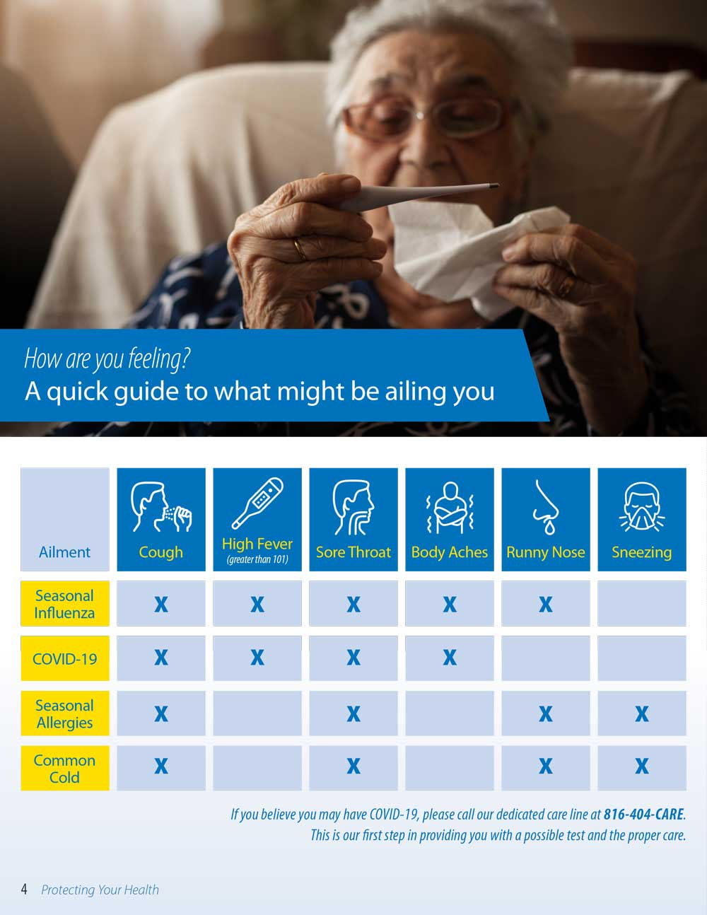 Covid-19 Medicare mailer preview