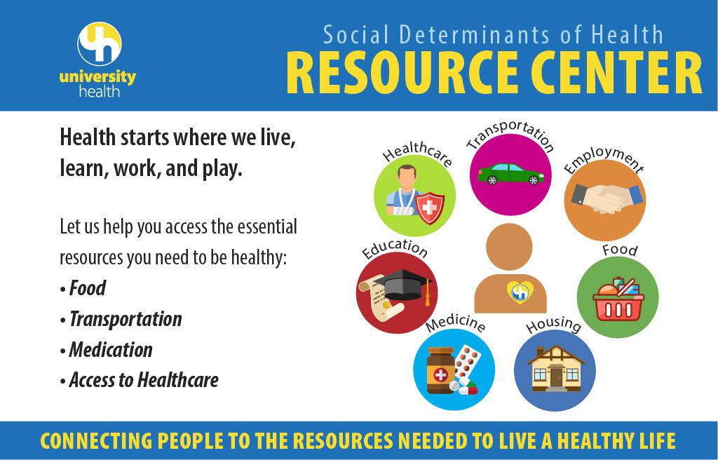 Social Determinants of Health Resource Center