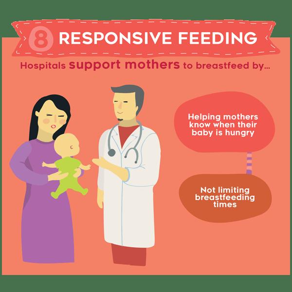 8 responsive feeding