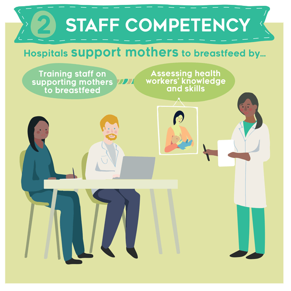 2 staff competency