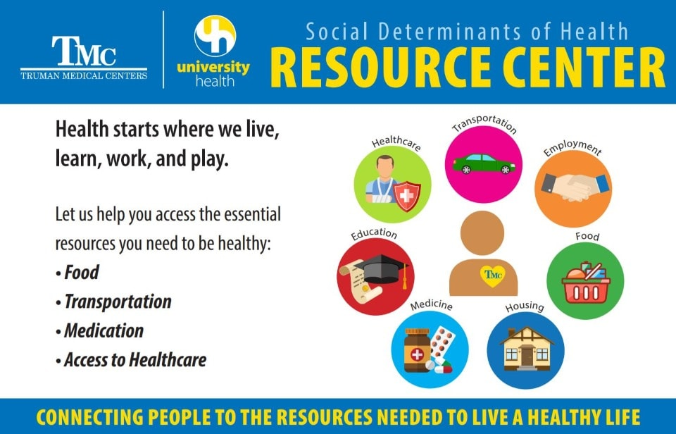 Social Determinants of Health Resources