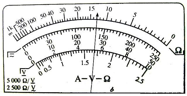 教育:用多用电表测电流或电压值该如何读数?