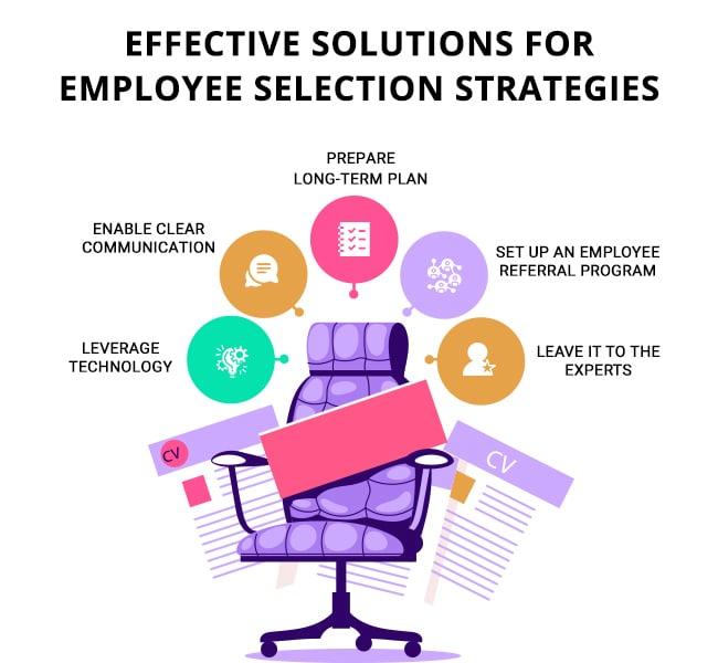 emplyoee selection strategies