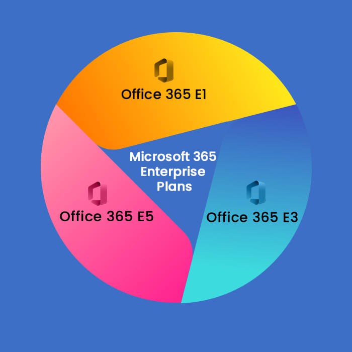microsoft 365 enterprise plan