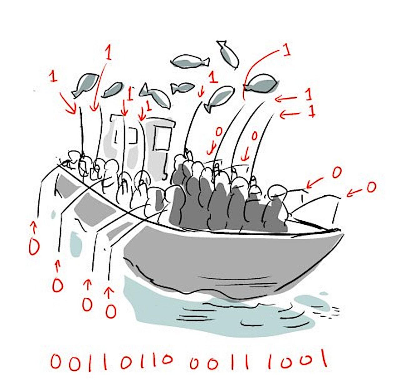 漁師コンピュータ、漁師コンピューティング