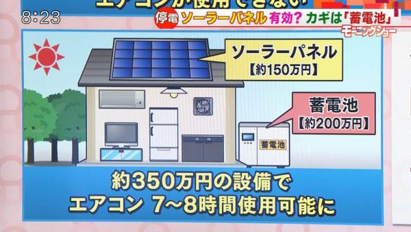 千葉大停電 ソーラーパネル 蓄電池 エアコン