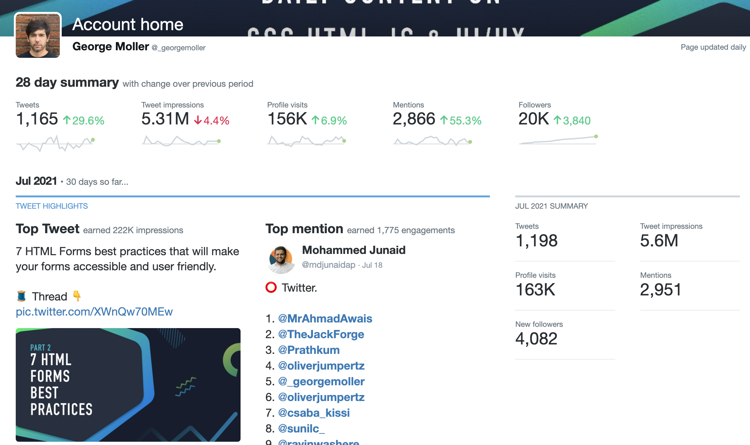 twitter analytics from july 2021