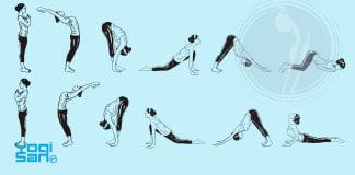 Yoga houding de zonnegroet