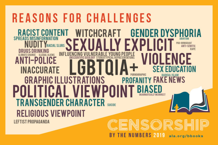 Banned Books Infographic: Reasons for Challenges