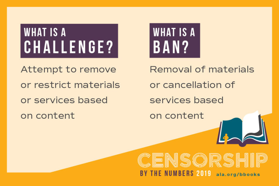 What is a challenge? What is a Ban?