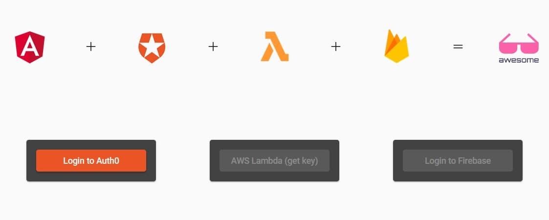 Angular starter app layout><