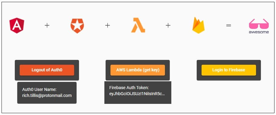 Firebase token created from local server ><