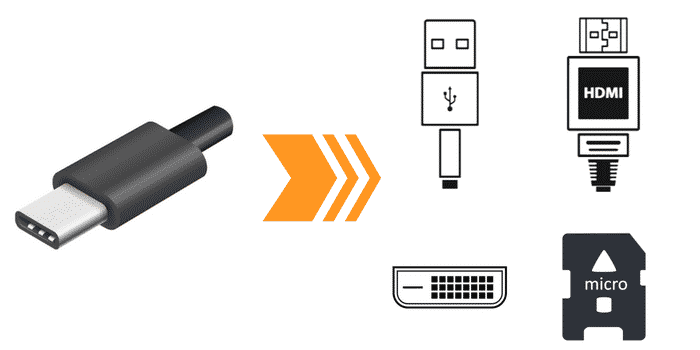 USB-C-Adapter