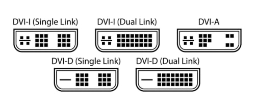 DVI-Stecker