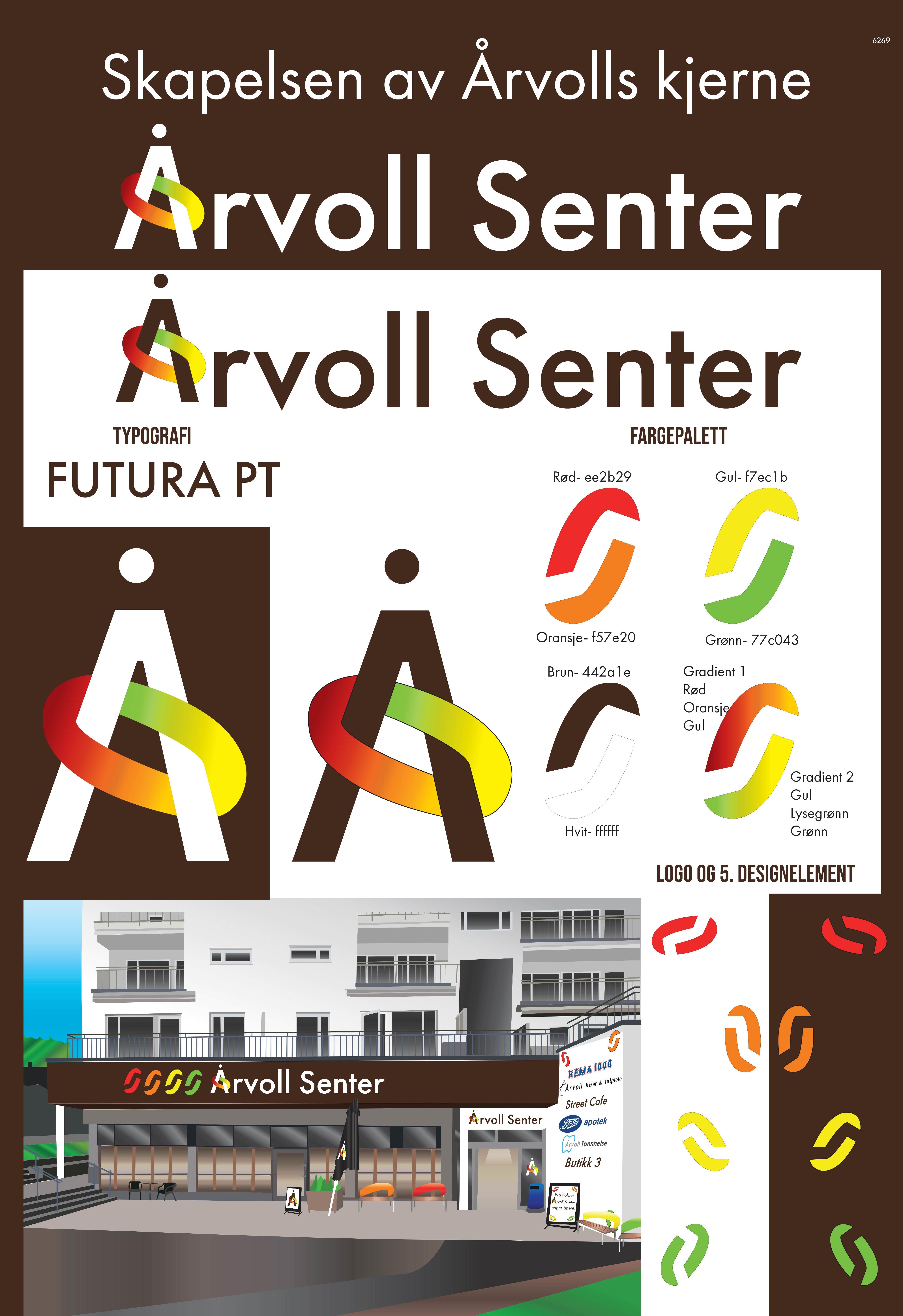 Westerdals Institutt for Kommunikasjon og Design - Skapelsen av Årvolls kjerne: Årvoll Senter