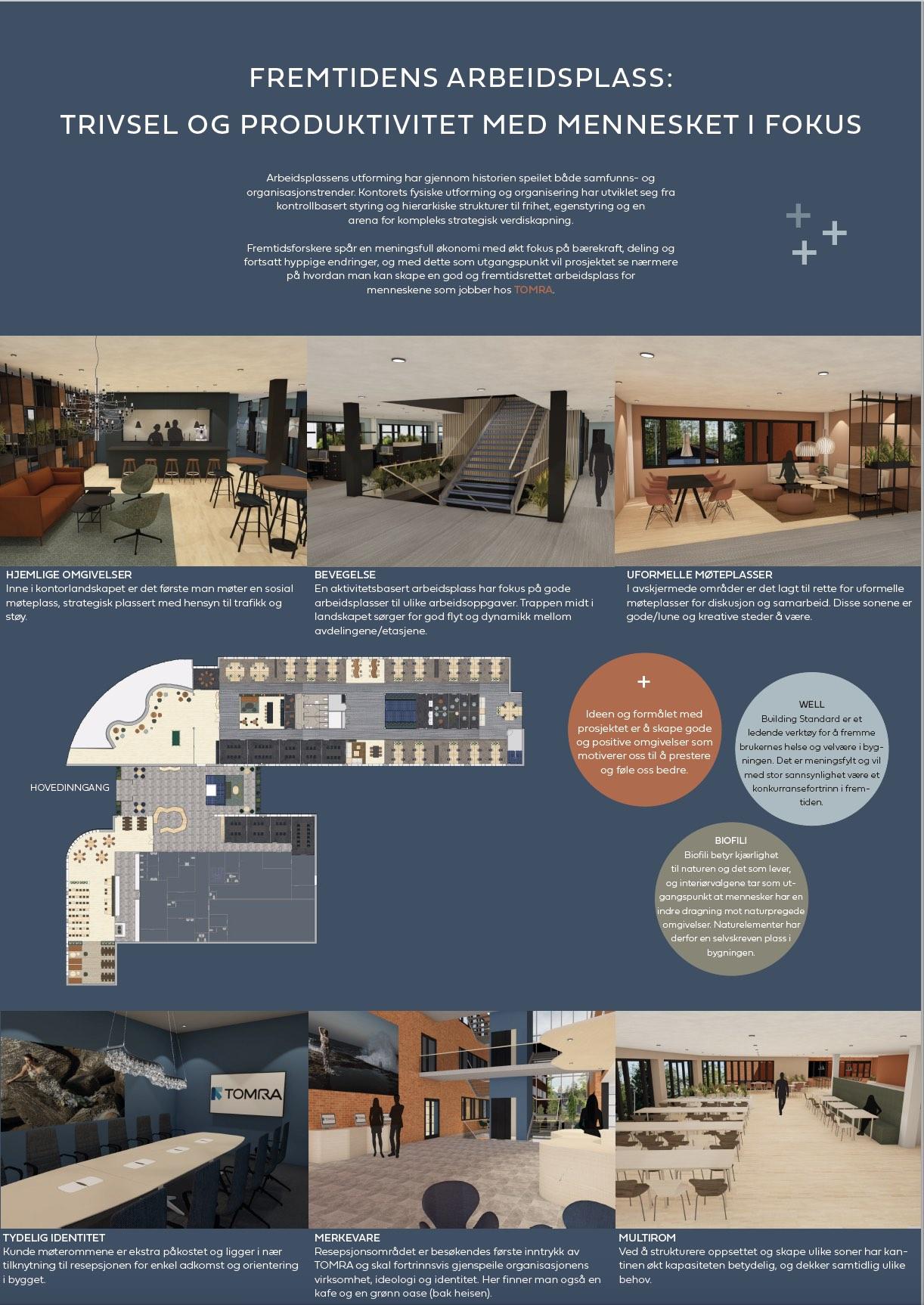 Westerdals Institutt for Kommunikasjon og Design - Fremtidens arbeidsplass: Trivsel og produktivitet med mennesket i fokus