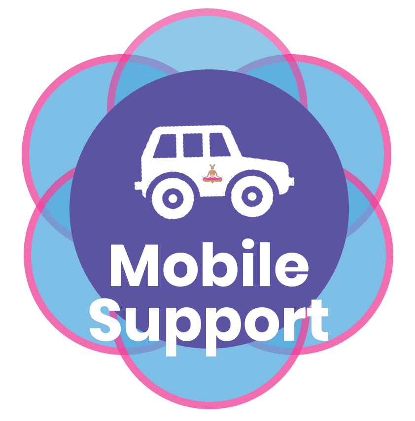 Mobile disability support icon