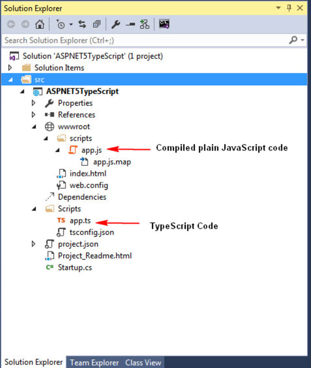 Compiled TypeScript to JavaScript (Old image)