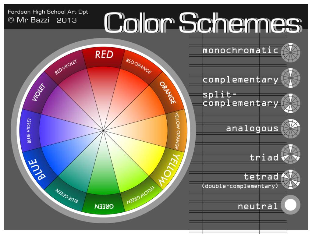 color-wheel-interior-design - retro -reno