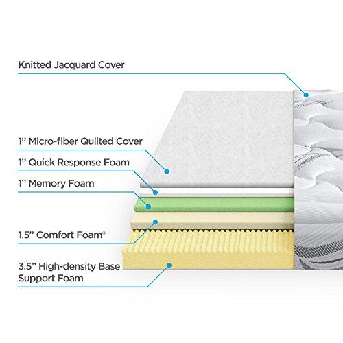 Zinumemory foam 8 inch comfort mattress, zinus twin size mattress,s-Memory-Foam-8-Inch-Deluxe-Cloud-like-Mattress-Twin