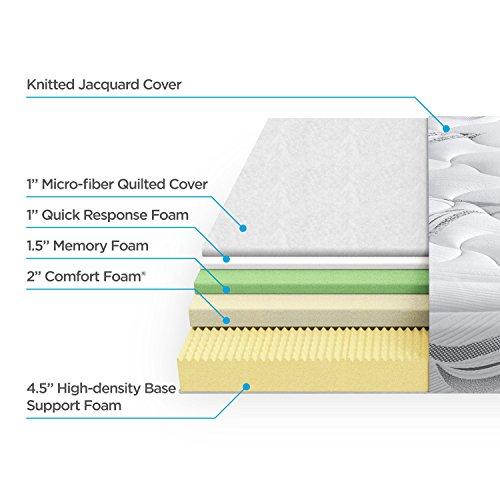 memory foam 10 inch comfort mattress, zinus twin size mattress,