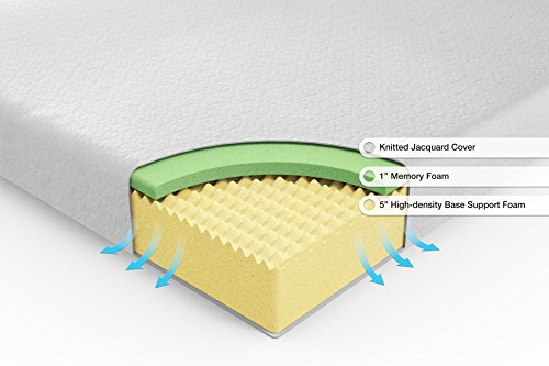 memory foam 6 inch comfort mattress, zinus twin size mattress,