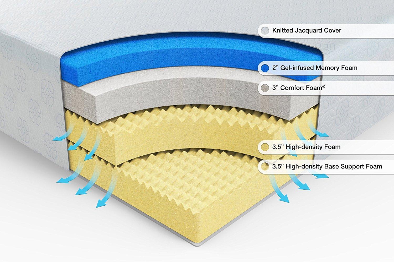 memory foam 12 inch comfort mattress,zinus twin size mattress,