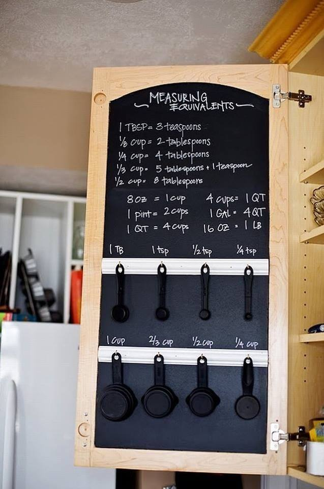 Wine Themed kitchen Decoration Ideas inside the cabinet door a hidden chalkboard measuring organizer