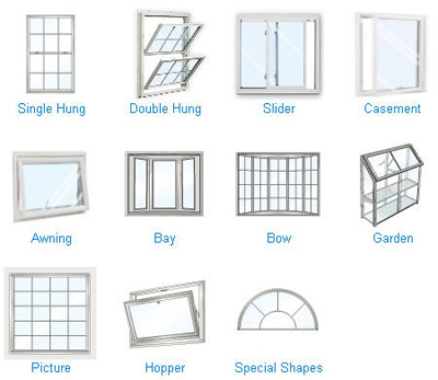 What type of window do you need? Is the first question you need to answer. Here are the most common illustrated.