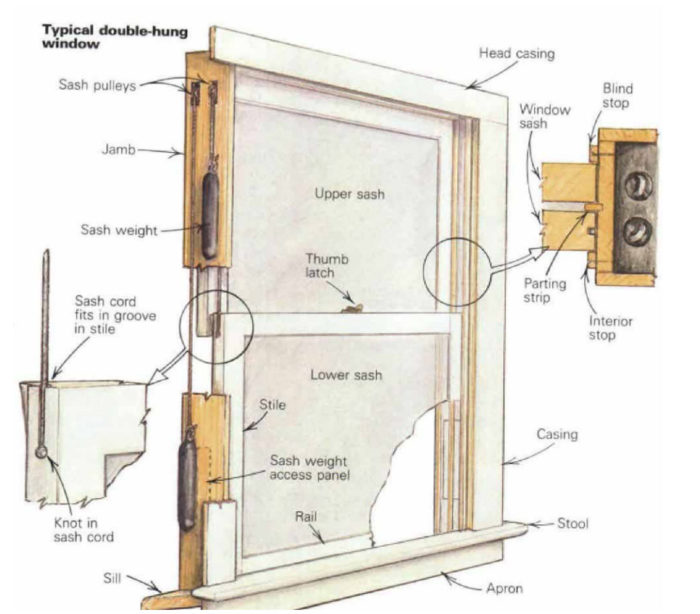 Old Craftsmen Double Hung Window Schematics