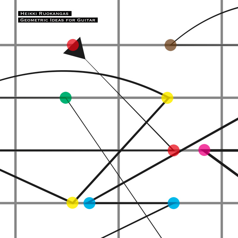 Geometric Ideas for Guitar