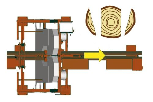 Twin Vertical Saw Illustration